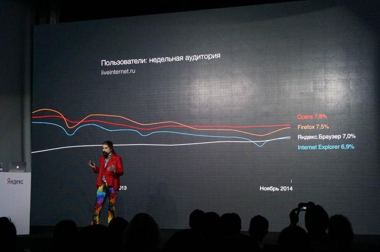 Yandex Browser update-3